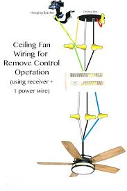 how to install a ceiling light without existing wiring how to install a ceiling light fixture