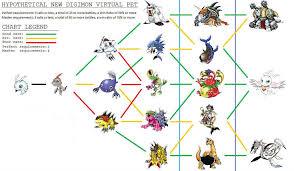 Digimon V Pet Water By Tomozaurus Digimon Pet Dragon