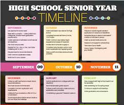 Time Line Forms High School Senior Year Timeline Collegiateparent
