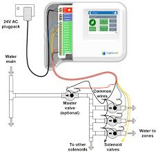wiring diagram for sprinkler system the wiring diagram configuring a master valve hydrawise wiring diagram