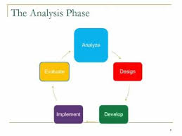 Instructional System Design Instructional Systems Design An Overview Youtube