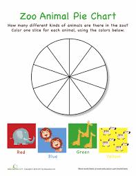 Pie Chart Activities Worksheets Zoo Animal Pie Chart School Worksheets Music Worksheets