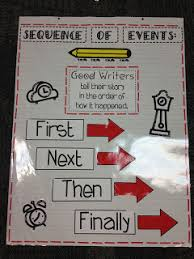 Sequence Of Events Anchor Chart Lesson 23 Sequence Of Events Station 2 Computers
