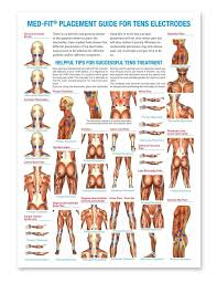 Acupressure Acupuncture Point Charts Meridian Charts