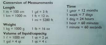 Liquid Capacity Conversion Chart Conversion Of Measurements Do You Math