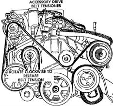 solved serpentine belt diagram for a 1995 plymouth grand fixya schematic for serpentine belt 1990 plymouth voyager