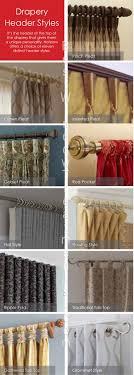 Best 25+ Curtain headings ideas on Pinterest | Curtain styles ...