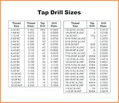 Imperial Thread Size Chart Helicoil Thread Size Chart Www Bedowntowndaytona Com