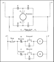 48 volt electric motor 36 volt dc motor hi speed dc motor 24 figure 12 16 diagram of a shunt motor connected to a reversing motor starter notice that the shunt field is connected across the armature and it is not