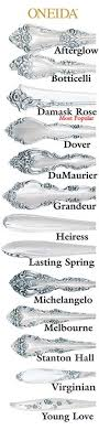 Silver Plate Pattern Chart 77 Best My Stainless Steel Flatware Patterns Images In