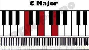 Piano Chord Chart Master The Piano