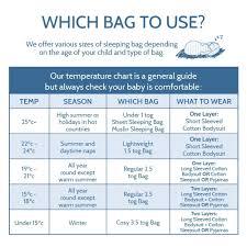 Baby Sleeping Bag Tog Chart Floral Embroidered 2 5 Tog Baby Sleeping Bag