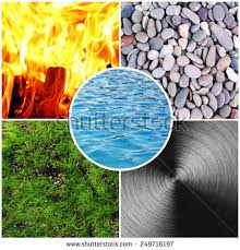 water feng shui element infographics. Collage Of Feng Shui Destructive Cycle With Five Elements (water, Wood, Fire, Water Element Infographics R