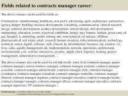 Chain Manager Resume Template Contract Manager Resume With Images