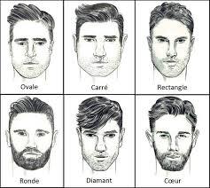 Coupe De Cheveux Homme Visage Oblong