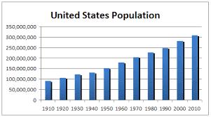 U S Immigration History U S Immigration Policy