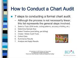 How To Do A Chart Audit Ppt Bill Dunbar And Associates Llc Presented To Indiana