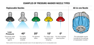 Pressure Washer Buyers Guide Pressure Washer Review