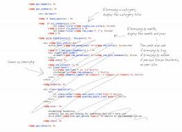 How To Code a WordPress Theme From Scratch - Webloggerz.com