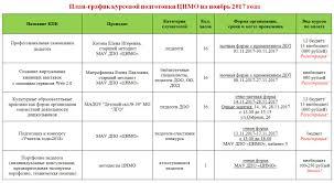 План график курсовой подготовки ЦНМО на ноябрь года
