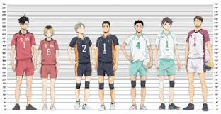 Haikyuu Height Chart Haikyuu Chart Tumblr
