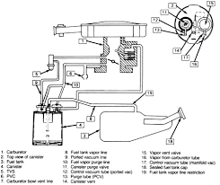 2 2 chevy engine diagram inspirational 2000 chevy s10 2 2 engine 2 2 chevy engine diagram inspirational 2000 chevy s10 2 2 engine diagram
