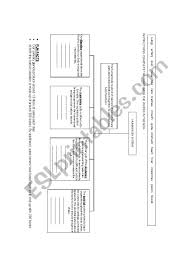 Human Body Systems Chart Body Systems Chart Esl Worksheet By Missfany