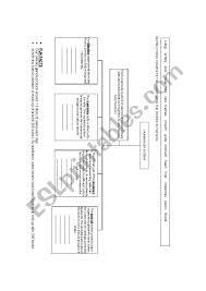 Body Systems Chart Body Systems Chart Esl Worksheet By Missfany