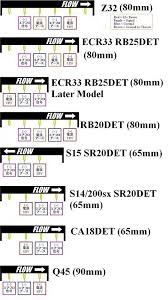 how to swap a rb25 into a 240sx my pro street rb25det wiring guide at Rb25det Wiring Harness