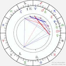 Nicki Minaj Birth Chart Lil Wayne Birth Chart Horoscope Date Of Birth Astro