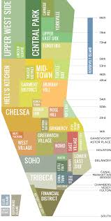manhattan neighborhoods served  w o'donnell consulting inc
