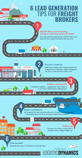 lead generation tips for freight brokers infographic lead generation tips for freight brokers infographic