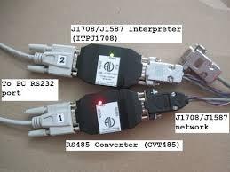 sae j1708 cvt485 tx rx function on sae j1708 j1587 network