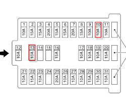 1997 infiniti i30 fuse box wiring diagrams best infiniti j30 fuse diagram wiring diagrams schematic 1997 infiniti i30 manual 1997 infiniti i30 fuse box