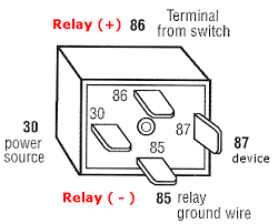 4 pin bosch relay switch diagram google search electrical Bosch 4 Pin Relay Wiring Diagram 4 pin bosch relay switch diagram google search 4 Pin 30 Amp Relay