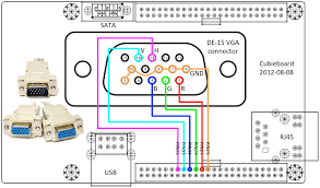 hdmi to vga circuit diagram wiring diagrams vga output cubieplayer cubian wiki github dvi to hdmi cable wiring diagram scart