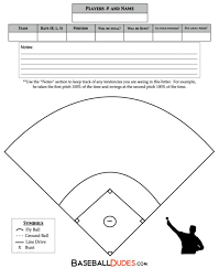 Baseball Spray Chart Template Excel Bedowntowndaytona Com