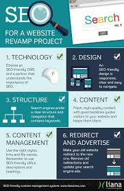 Web Design Checklist Before After And During Seo Checklist For Website Revamp