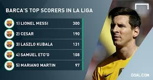 Barcelona News Messi Scores 300th La Liga Goal Goal Com