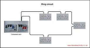 ring circuit bungalows circuit, electrical engineering, solar wiring diagram for kitchen ring main at Wiring Diagram For Ring Main