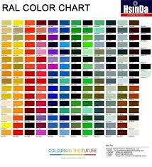 Ral Powder Coat Color Chart Pin By Hsinda Powder Coating On Powder Coating Color Chart