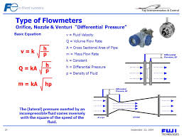 volume flow rate equation jennarocca