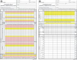 Between The Flags Observation Chart New South Wales Nsw Standard Adult Observation Chart With