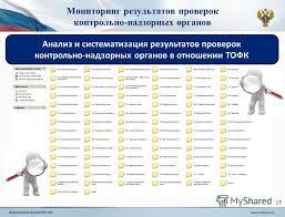Презентация на тему Начальник Управления внутреннего контроля  15 280 чел Мониторинг результатов проверок контрольно надзорных органов