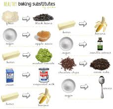 Chart Healthy Vegan Baking Substitutes The Tasty Green Life