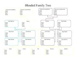 free family tree template pedigree word templates design irish genealogy birds on a wire free family printable from great resource