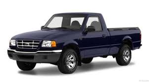 Ford Ranger Used Pickup Truck Buyer's Guide   Autobytel.com
