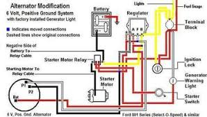 model a wiring diagram 6 volt generator all wiring diagrams wiring diagram for an 871 idi yesterday 39 s tractors