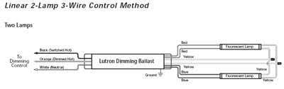 solved need to hook this up to a lutron eco t528 277 2 fixya Lutron Dimmer Ballast Wiring Diagram need to hook this up to a lutron eco t528 277 2 lutron ecosystem dimming ballast wiring diagram