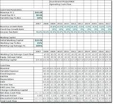 Forecasting Spreadsheet Revenue Spreadsheet Template Sales Forecast Templates